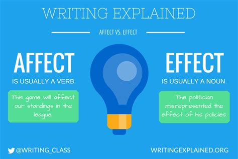 affects meaning affect vs effect what s the difference writing explained