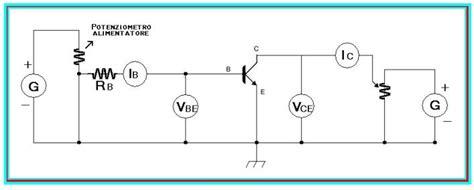 grafici transistor bjt grafici transistor bjt 28 images rilievo delle caratteristiche bjt datasheet o fogli