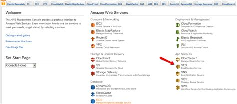 amazon ses amazon simple email service ses integration with dap