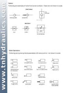 Electrical schematic symbols for word get free image about wiring