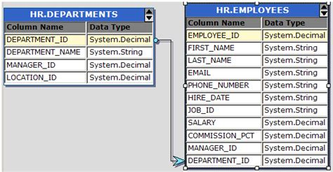tutorial oracle service bus oracle service bus tutorial basing dbadapter on nested