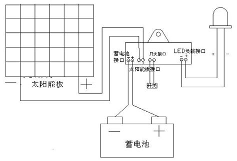 solar light diagram why solar garden l stands out from other garden light