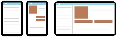 android layout design for different screen sizes assessing android fragmentation