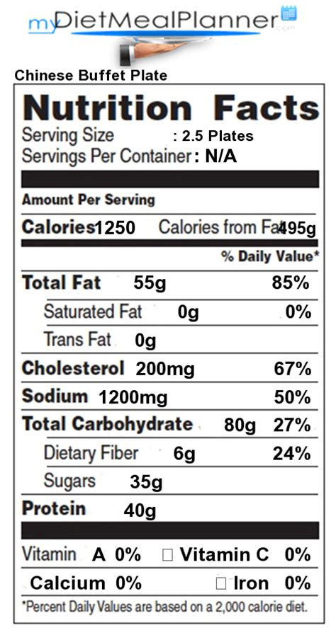 calories in food nutrition carbohydrate and calorie counter calories in chinese buffet plate nutrition facts for