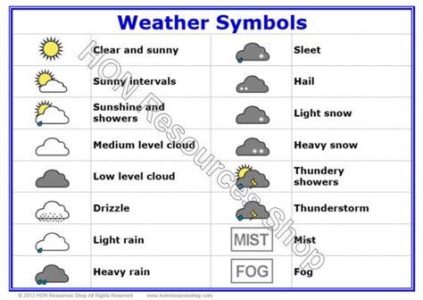 weather map symbols weather symbols cliparts co