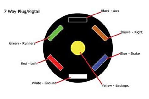 Hooking Up The Play Pac Trailer Lights Fiberglass Rv