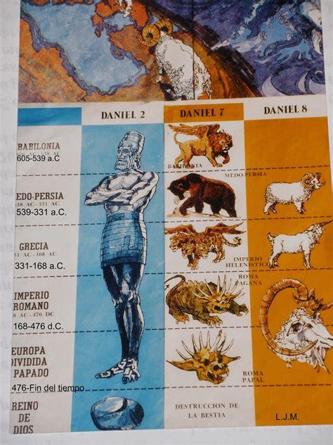 libro la visin 2 la biblia a traves del tiempo daniel 7 las cuatro bestias y el poder mundial seccion ii