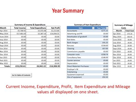 income expenditure excel spreadsheet for sole traders