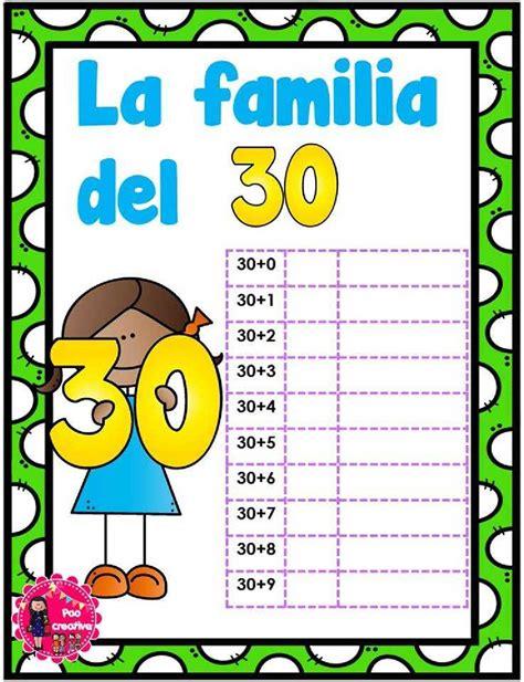 fotos de la familia del z 40 familia de numeros 015 orientaci 243 n and 250 jar recursos