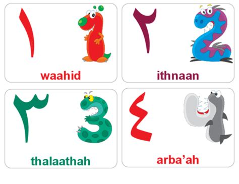printable farsi alphabet flash cards arabic numbers flashcards 1 4 learning arabic
