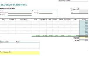 Travel Expense Report Sample Travel Expense Report Excel Template Galleryhip Com