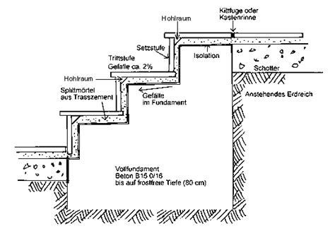 küche fliesen vor oder nach einbau ausentreppe holz selber bauen bvrao