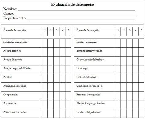 preguntas que hace google a sus empleados ejemplos de evaluacion basado en criterios e indicadores