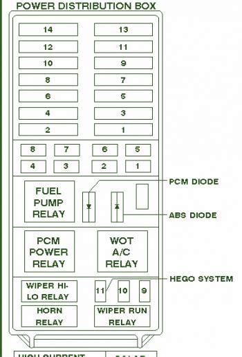 2000 Ford Explorer Power Distribution Box Diagram