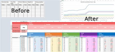 Spreadsheet Solutions by Spreadsheet Solutions That Save You Time And Money