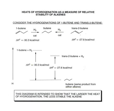 1 butene hydration hydration of 2 butene structure