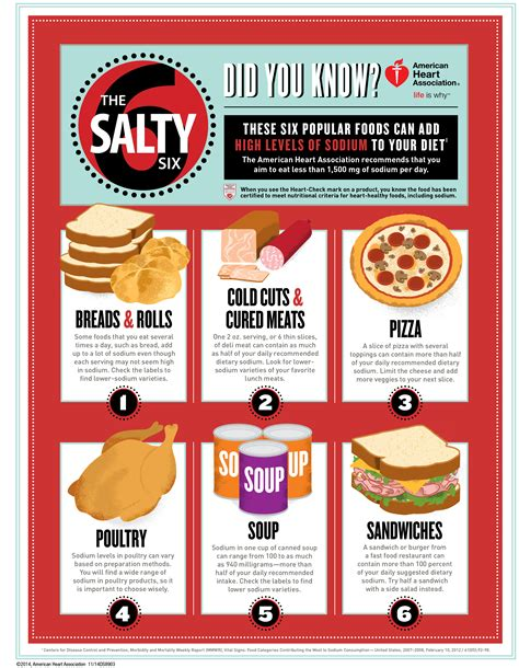 the salty spend smart eat smart iowa state extension and outreach