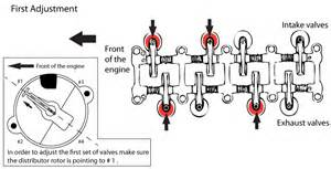 Does Car Insurance Cover Electrical Faults Gap Car Cover Wiring Diagram And Parts Diagram Images