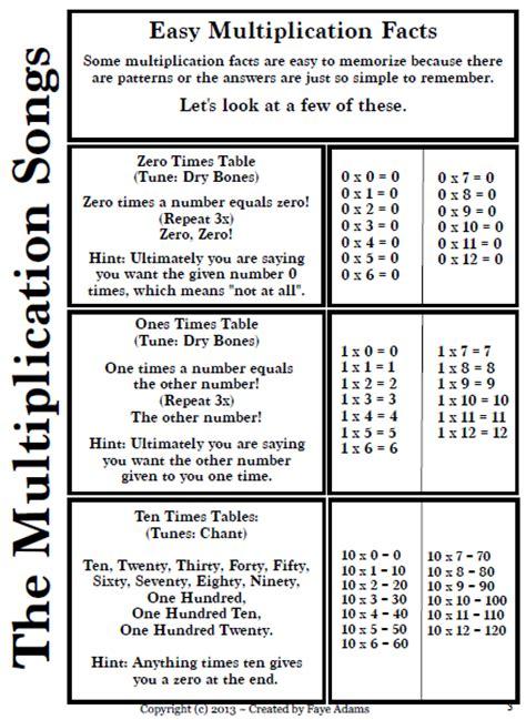 Multiplication Fact Practice Excel Public School