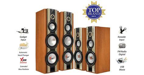 Spiker Aktif Polytron Pas 59m speaker aktif polytron pas 79 terbaik untuk musik