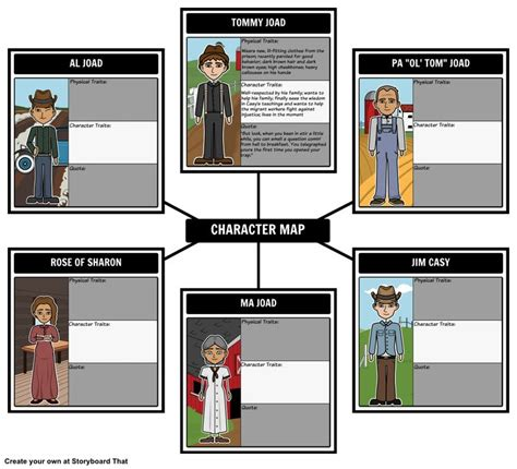 grapes of wrath key themes 17 best images about grapes of wrath on pinterest