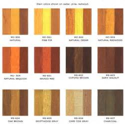 cedar stain colors messmers uv plus for cedar other softwoods 1 gal