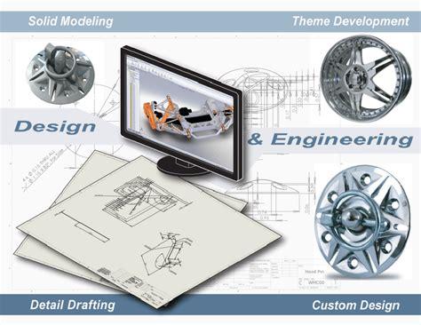online design and engineering design and engineering slides module 6 ktu online