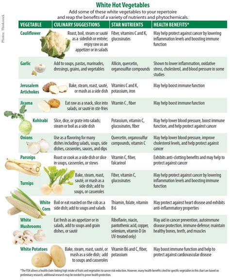 root vegetable nutrition 1000 images about mypyramid vegetables on
