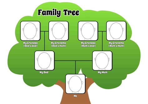 family tree template for kindergarten printable pdf family tree page to complement by