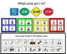 google images zones of regulation 1000 images about voice volume scale 5 levels 1 5 on