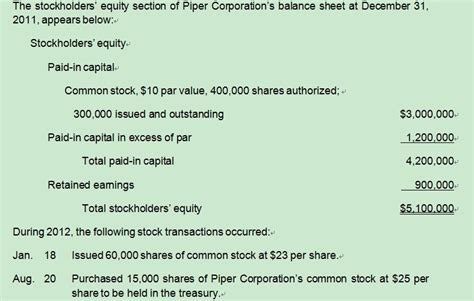 prepare the stockholders equity section of the balance sheet the stockholders equity section of piper corporat