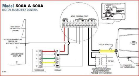 carrier board wiring diagram get free image