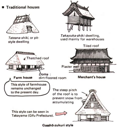 japanese traditional house plan tea house drawing building japan national tourism organization japan in depth