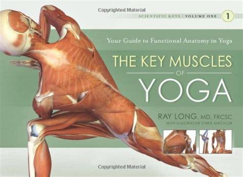 key muscles of yoga 1607432382 yoga position names calories burned in bikram yoga