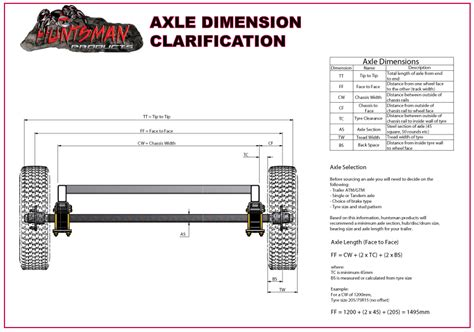 boat trailer axle dimensions news and articles how to work out your axle length