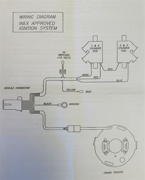 dyna ignition coils wiring diagram free wiring