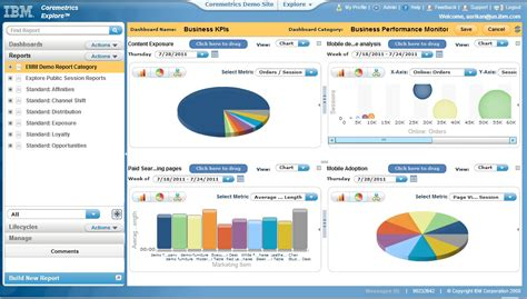 analytics excel dashboard template ibm formerly coremetrics analytics ibm digital analytics