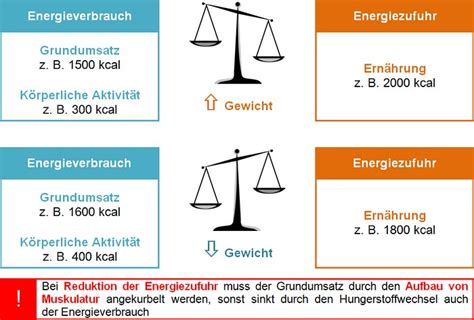 energieverbrauch haus berechnen energiebedarf haus berechnen ihre inspiration zu hause