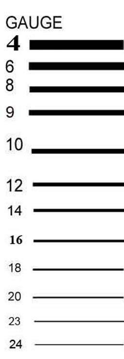 Piring Plate Florist wire thickness chart information www bykaro nl