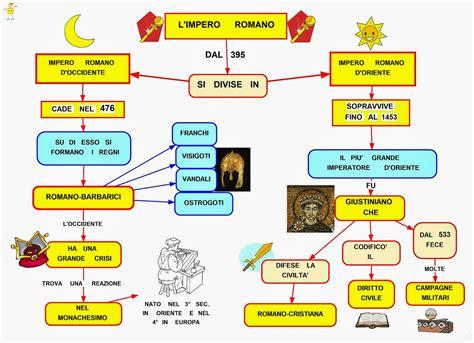 caduta impero ottomano un anno alle medie la caduta dell impero romano d occidente