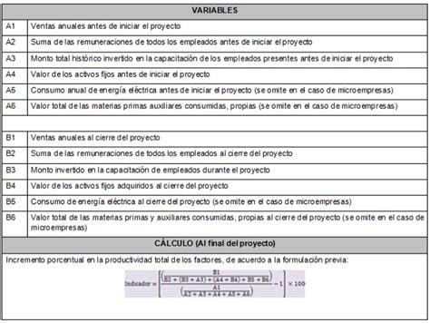 requisitos para recibir ptu 2016 en mexico dof diario oficial de la federaci 243 n
