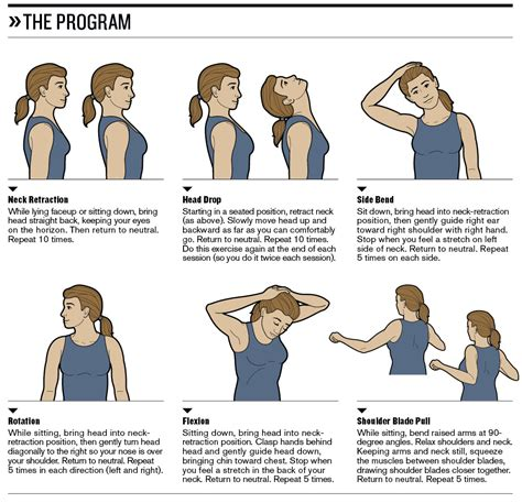 neck strengthening exercises at home
