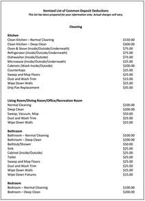 Rent Deduction Letter Can A Landlord Charge You For Carpet Cleaning Floor Matttroy