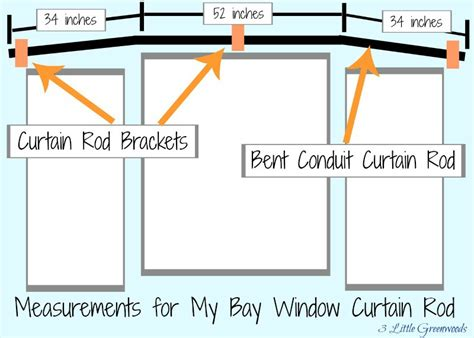 how to measure curtains for bay window the secret to diy bay window curtain rods from 3 little