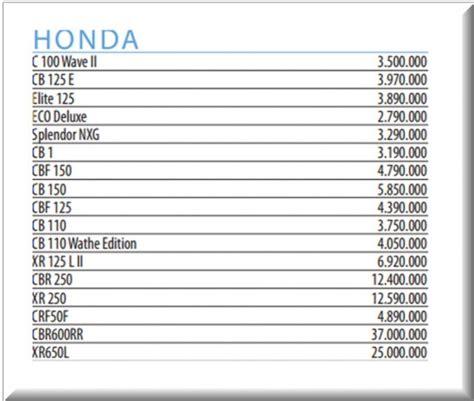 revista motor precios de vehiculos honda precios motos honda precios motor septiembre 4