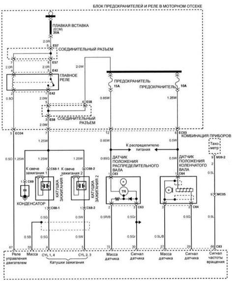 Ремонт и обслуживание Hyundai Elantra Xd J3
