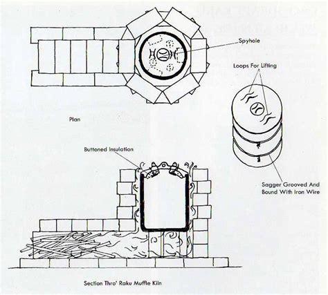 diagrams wood fired muffle kiln wood fired raku kiln