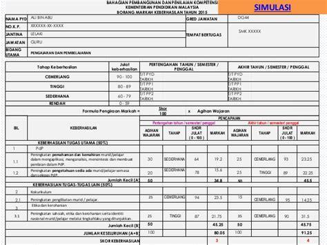 format laporan akhir pdp garis panduan komponen keberhasilan