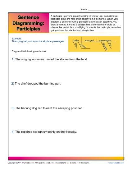 diagram sentences free sentence diagramming participles worksheets