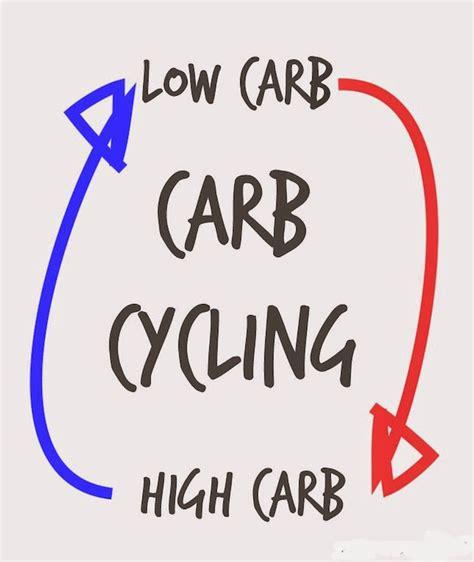 maratona allenamento e alimentazione alimentazione e allenamento per la maratona the